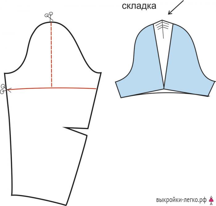 platya-po-tipu-figury17