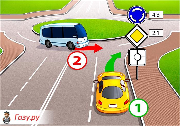 правила проезда перекрестков со знаком главная дорога