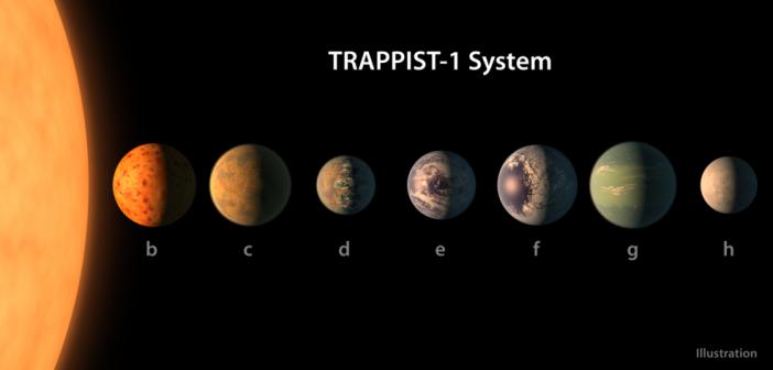 NASA обнаружило три планеты, потенциально пригодные для жизни