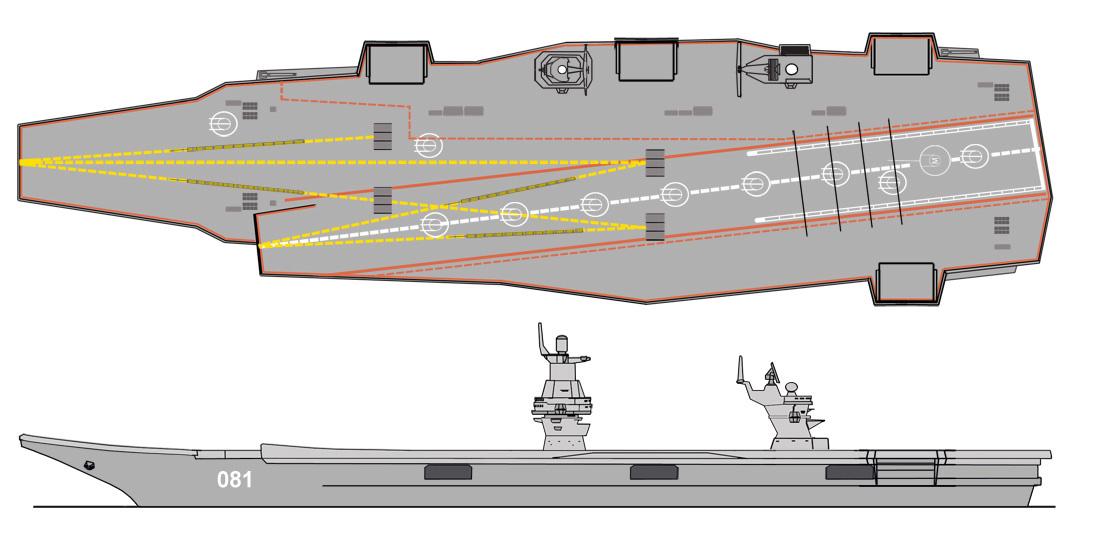 Перспективный авианосец ВМФ …