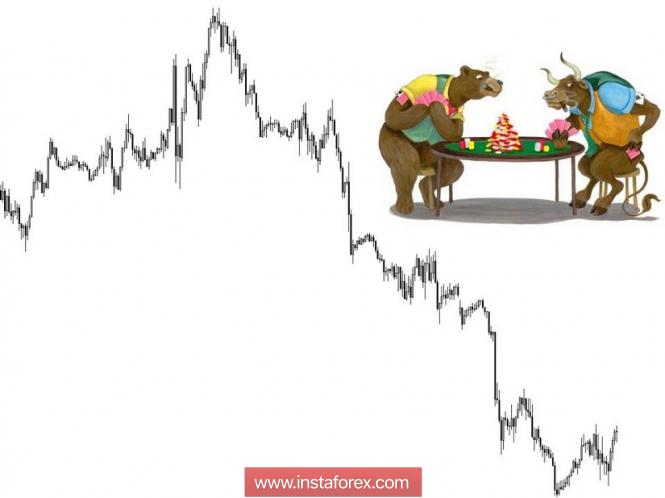 Торговые рекомендации по валютной паре EURUSD - расстановка торговых ордеров (13 ноября)