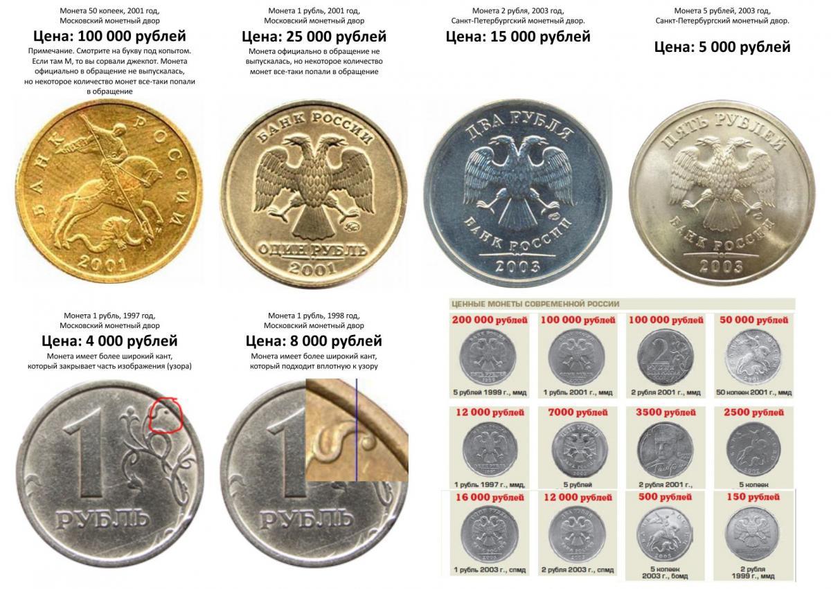 russkie-nastoyashie-moneti
