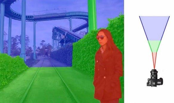 Технология Computational Zoom позволит менять композицию фото даже после съемки