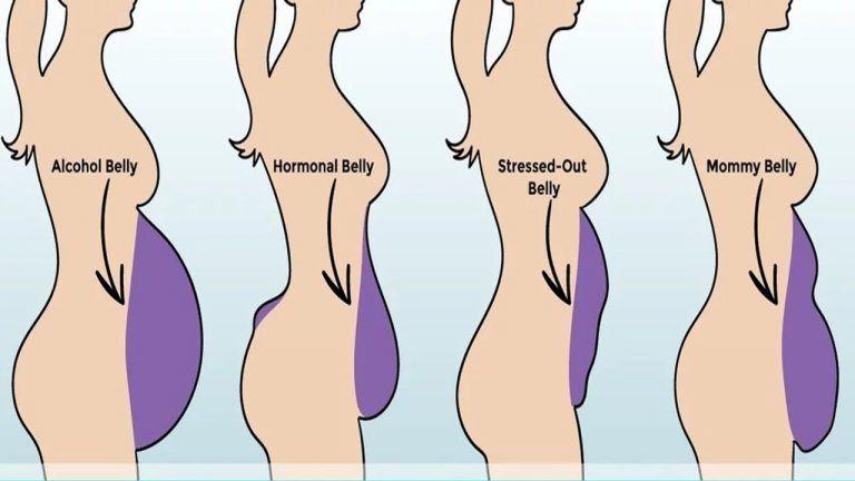О гормонах и похудении
