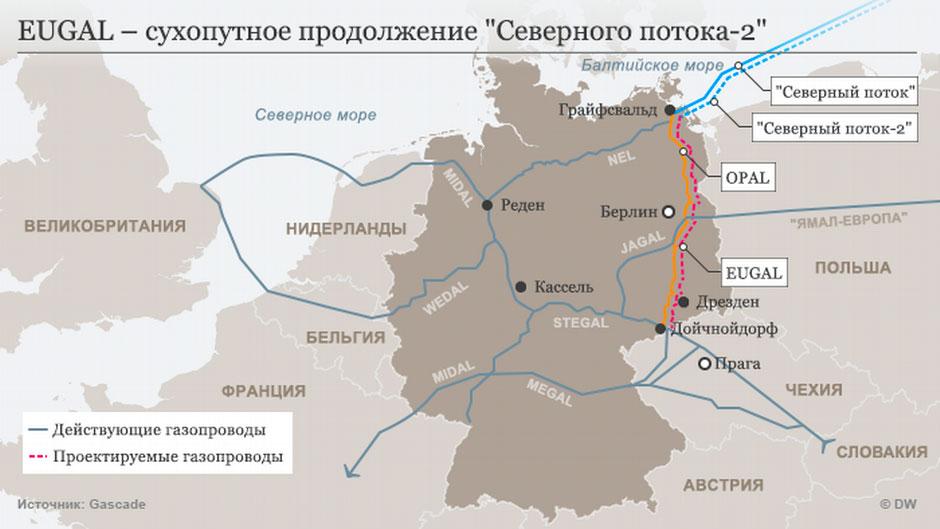 «Северный поток – 2»: продолжение следует