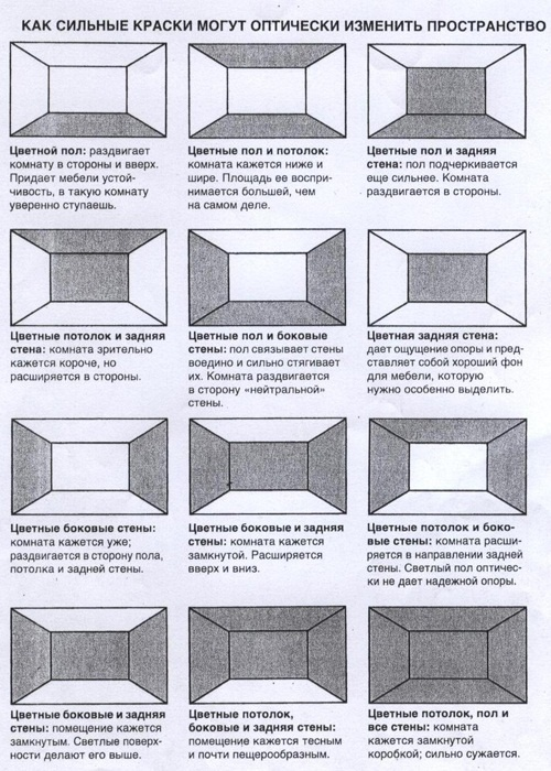 12 интерьерных фокусов
