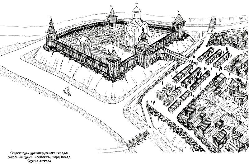 Древнерусские города - какими они были?