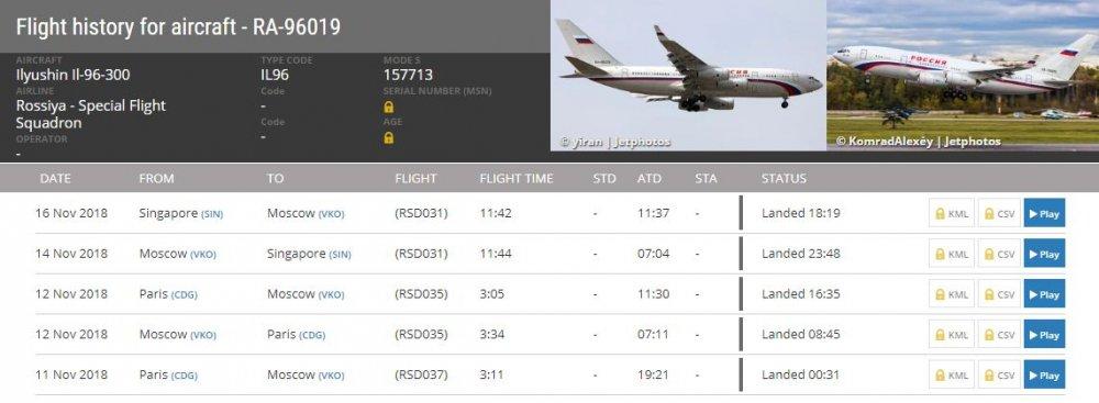 Самолёт британских ВВС опасн…