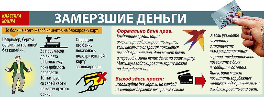Замерзшие деньги Фото: Дмитрий ПОЛУХИН