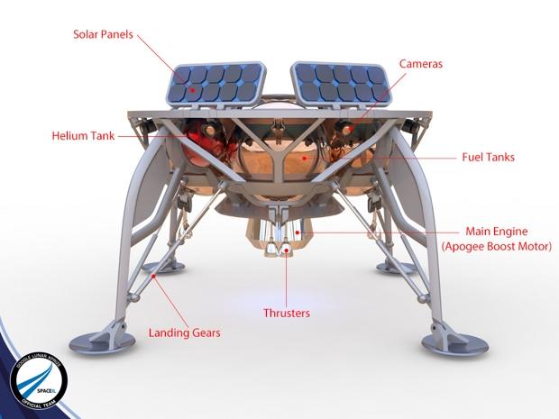 Израиль отправит свой зонд на Луну в конце этого года