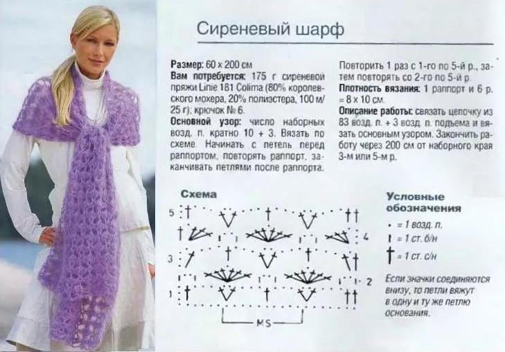Красивый шарф вязание схемы