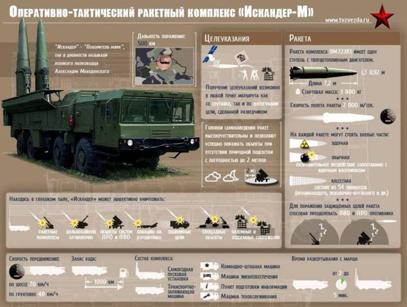 Представители ВС РФ и оборон…