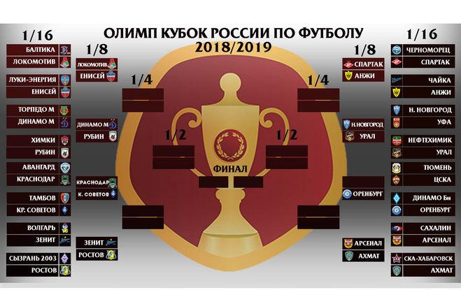 Назначены арбитры на матчи 1/8 финала Кубка России