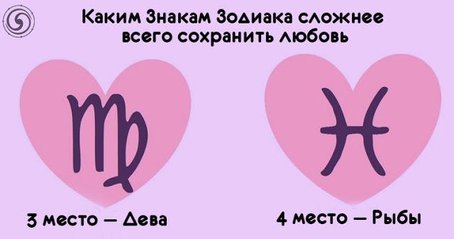 Каким Знакам Зодиака сложнее всего сохранить любовь
