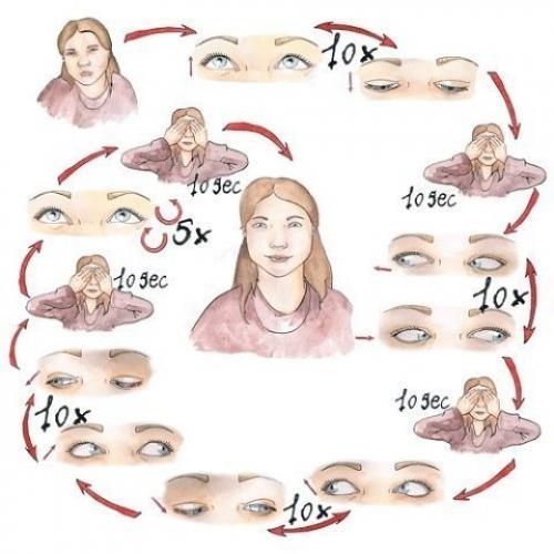 Вот как снять усталость глаз.