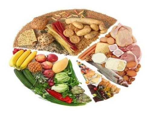 Раздельное питание. <br /> <br /> 1. никогда не ешьте в процессе одного приема пищи мучные и протеиносодержащие продукты.