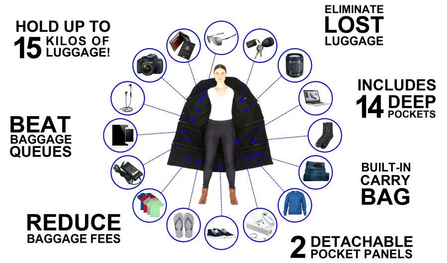 Пальто-чемодан, или как обойти ограничения лоукостеров на вес ручной клади
