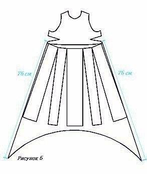 Для любителей шитья. Оригинальная идея платья + выкройка.