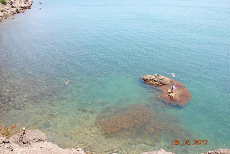 В Крым на машине, стоимость отдыха Путешествия на машине, крым, отдых