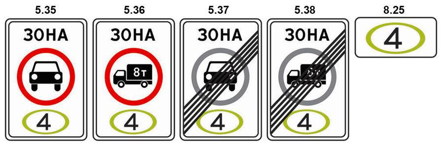 Новые дорожные знаки: к чему готовиться водителям?