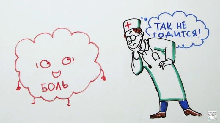 Какую боль опасно обезболивать? Учимся пить таблетки правильно