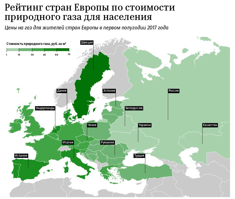 Рейтинг стран Европы по стои…