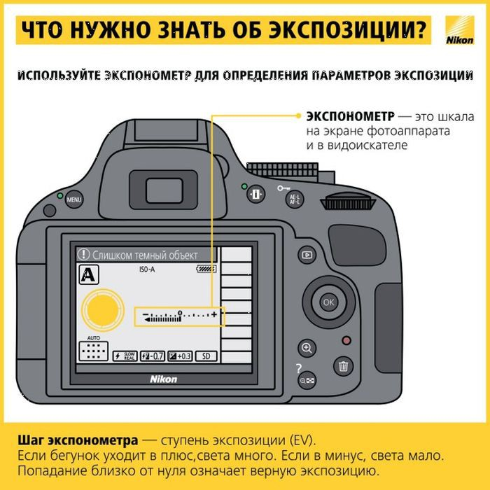 Советы начинающему фотографу