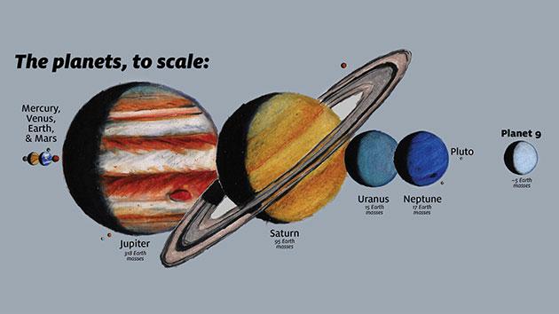 Новые и откорректированные признаки существования Девятой планеты