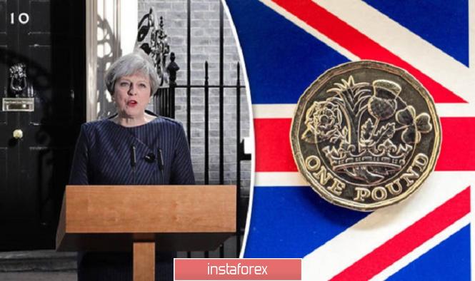 Тереза Мэй не смогла вдохновить британскую валюту