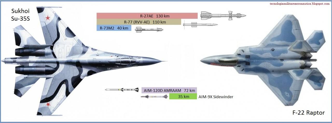 Об F-22 замолвите слово