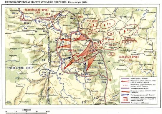 Ржевско-Сычевская наступательная операция