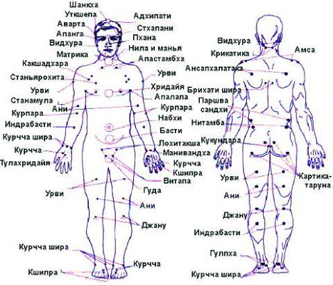 Абхьянга: 9 этапов омолаживающей процедуры