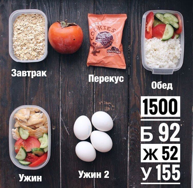 Продукты и калории