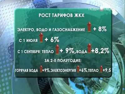 Тарифы на электроэнергию энерговопросru