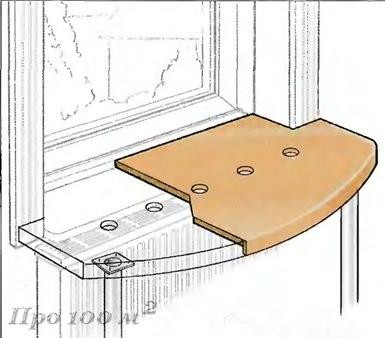 Как сделать подоконник-столешницу своими руками