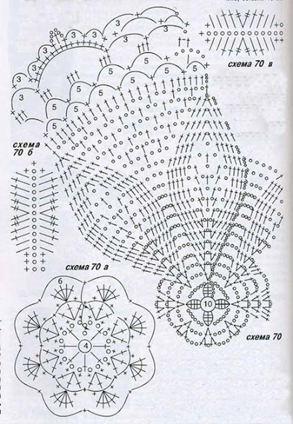 azhurnaya-panamka-s-cvetochkami-shema
