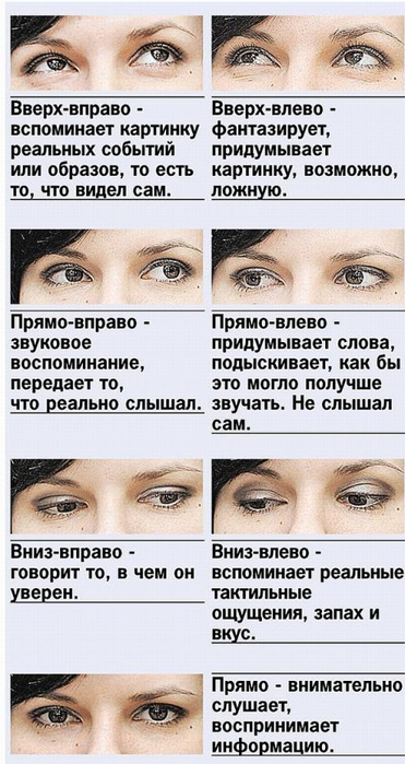3925073_1294085327_1278457838_kak_uznat_kogda_vam_lgut_2 (371x700, 218Kb)