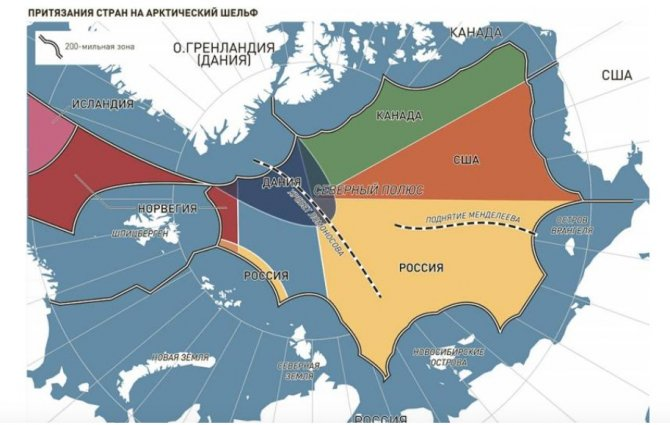 Александр Дубровский: США начинают битву за СевМорПуть