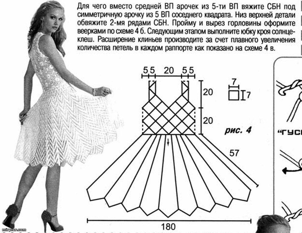 Красивые рисунки для вязания платья