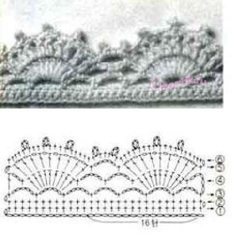 Схема обвязки низа