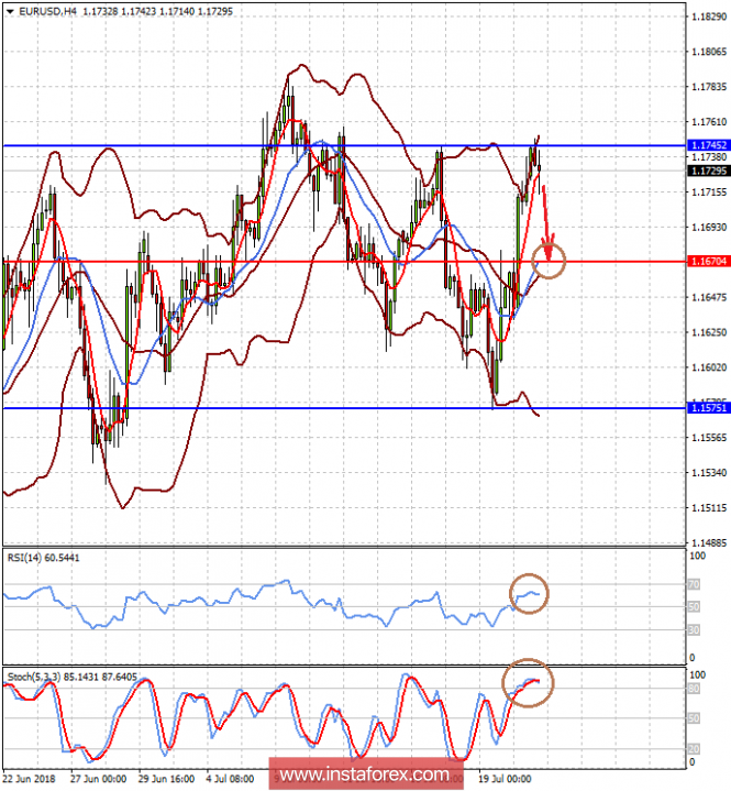 Рынки снова лихорадит