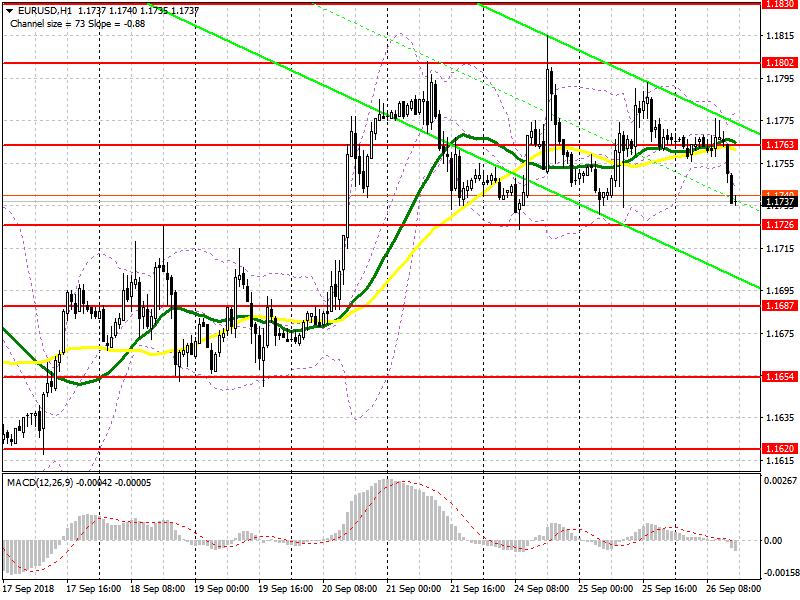 EUR/USD: план на американскую сессию 26 сентября. Решение ФРС не удивит рынки и может привести к росту евро