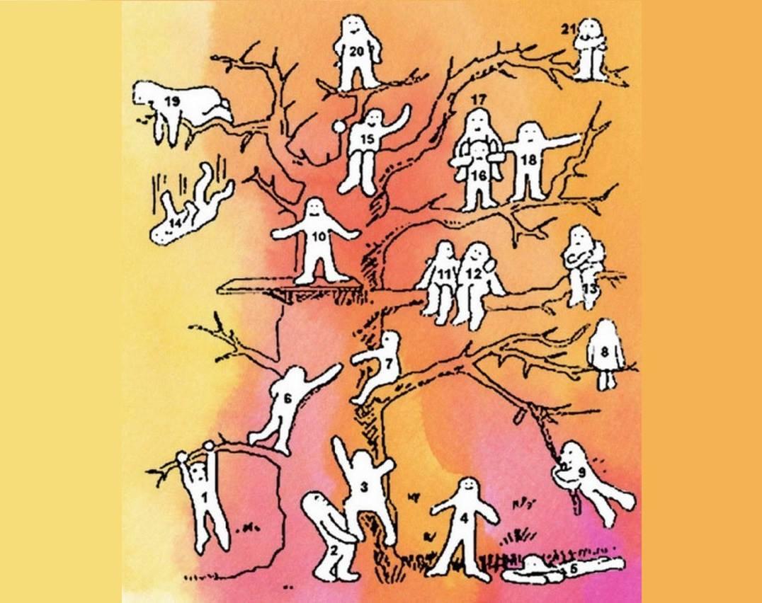 Тест: Выберите человечка на дереве