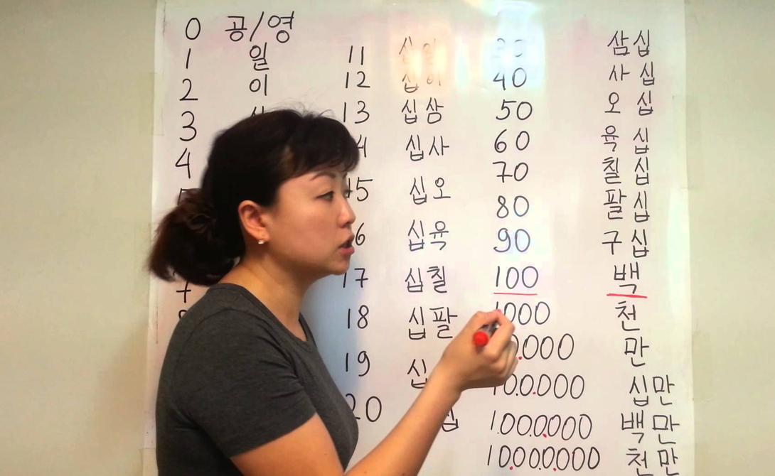 Самые сложные языки в мире