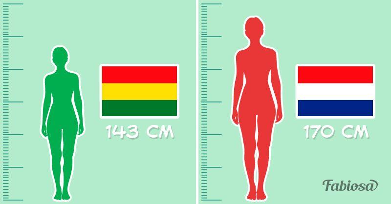 Оказывается, рост женщины влияет на ее здоровье