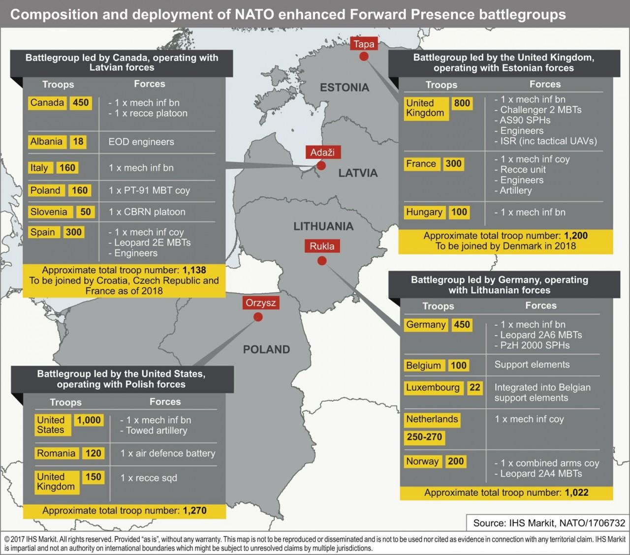 Группировка многонациональных сил НАТО в Польше и Прибалтике