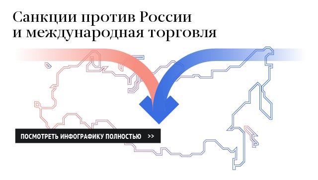 Хитрый план США радиоактивные олигархи атакуют Путина