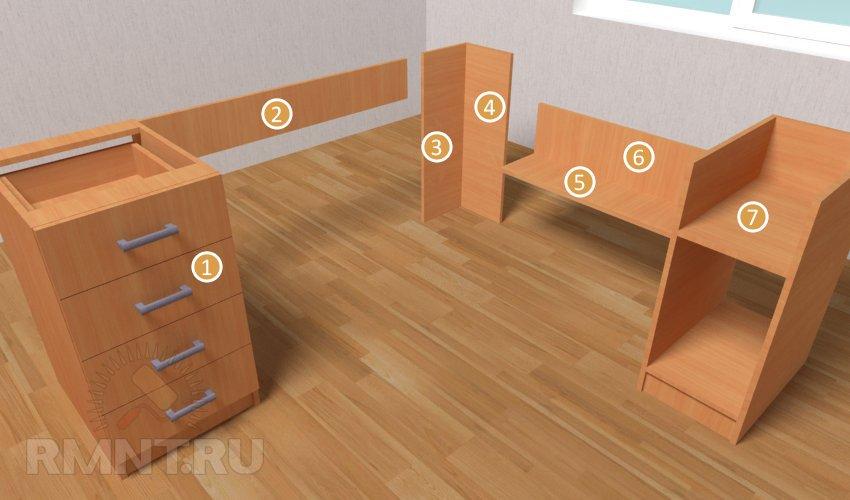 Стол на кухню из столешницы своими руками