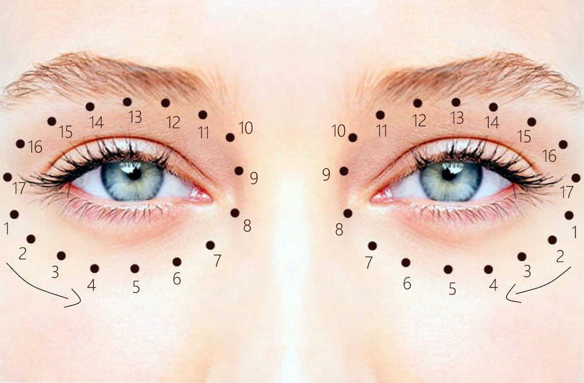 Тратака - практика очистки глаз