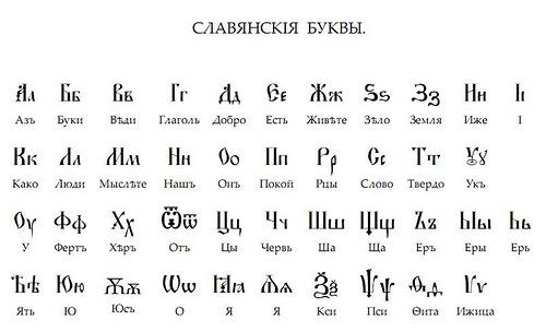 Славянская азбука. Значение буквиц